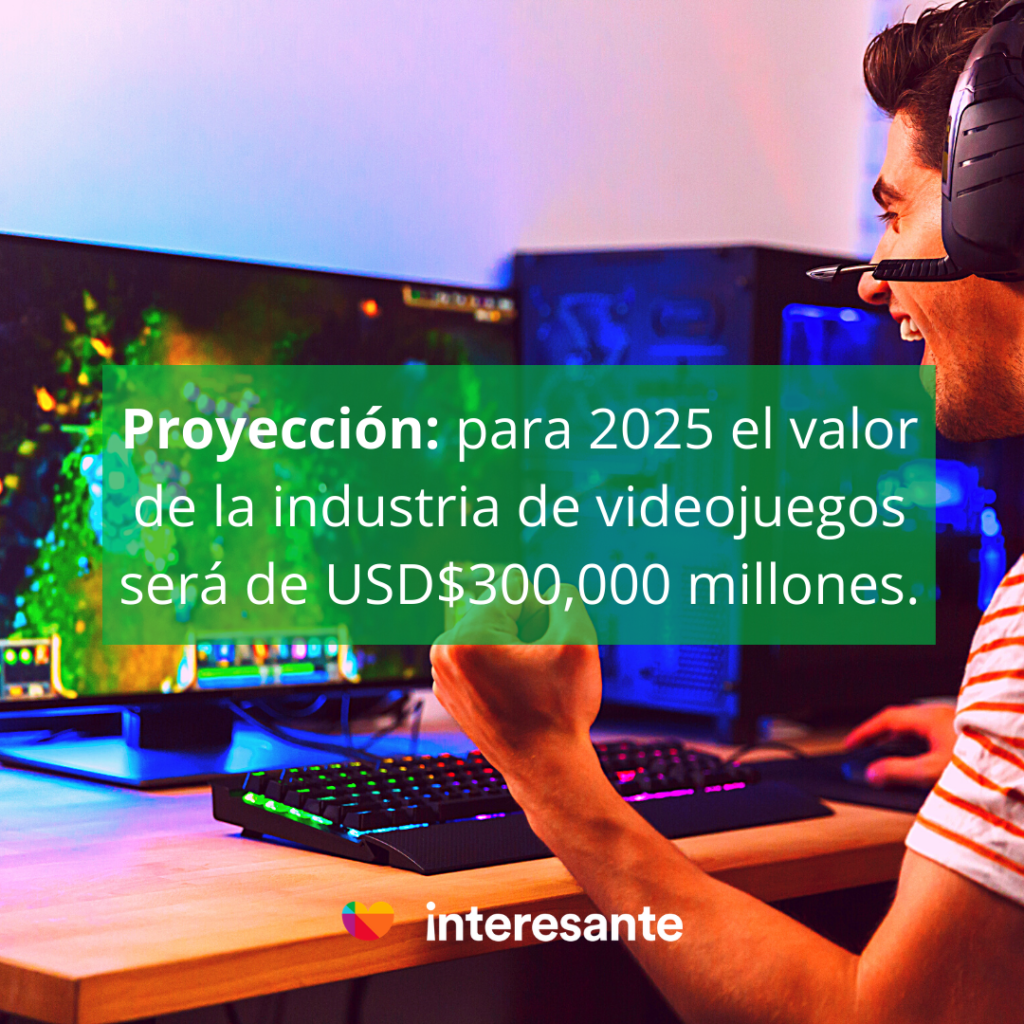 Industria de videojuegos proyecta ganancias de 300,000 millones de dólares para 2025