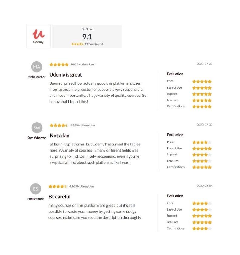 reseña plataforma e-learning Udemy