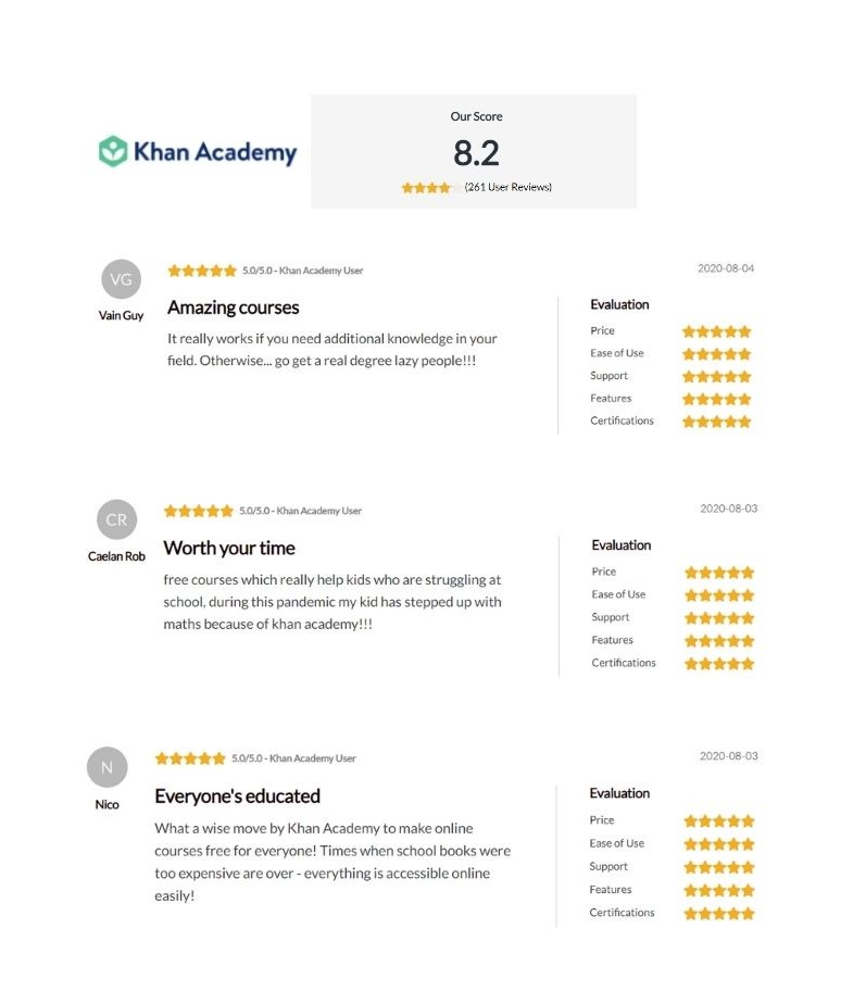 Khan Academy reseñas