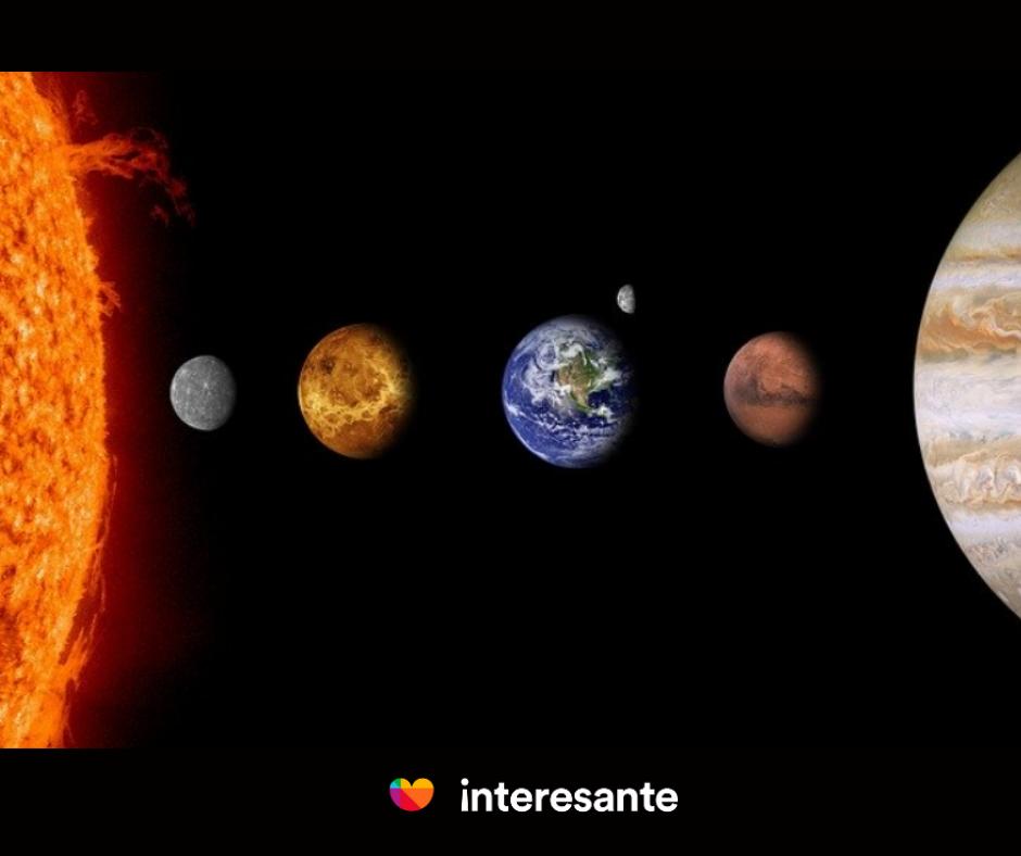 Alineación de los planetas. De Izquierda a derecha: Sol, Mercurio, Venus, Tierra, Marte y Júpiter