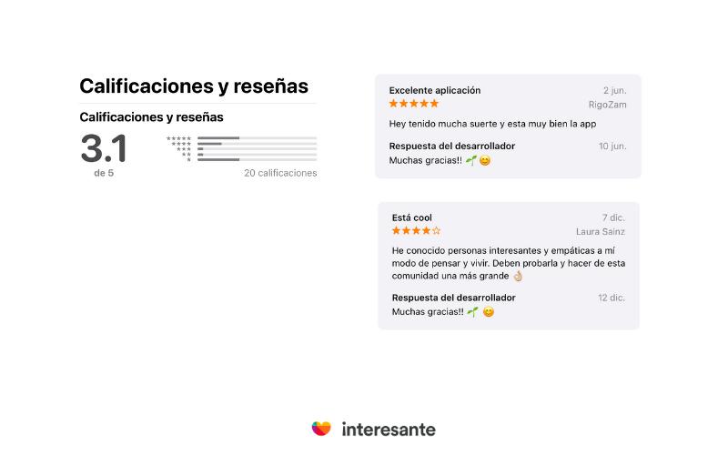 Calificaciones y reseñas App Veggly