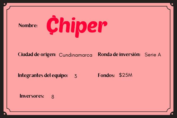 Chiper Startup mujeres en startups