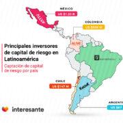 mapa-inversores latam