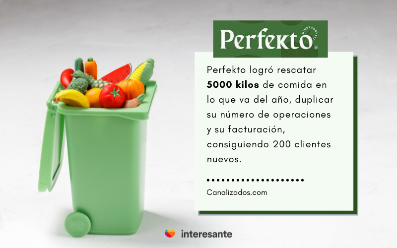 Perfekto logró rescatar 5000 kilos de comida en lo que va del año.
